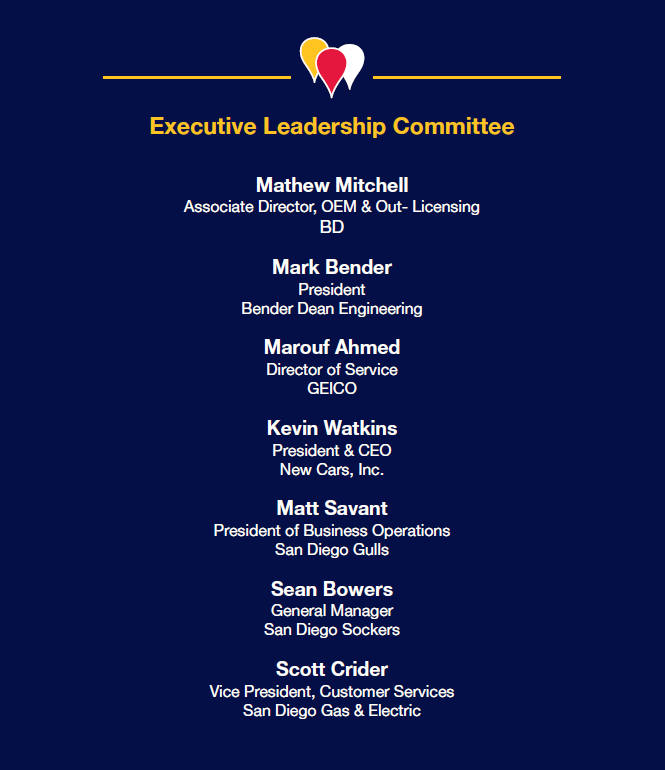 Executive Leadership Committee Members